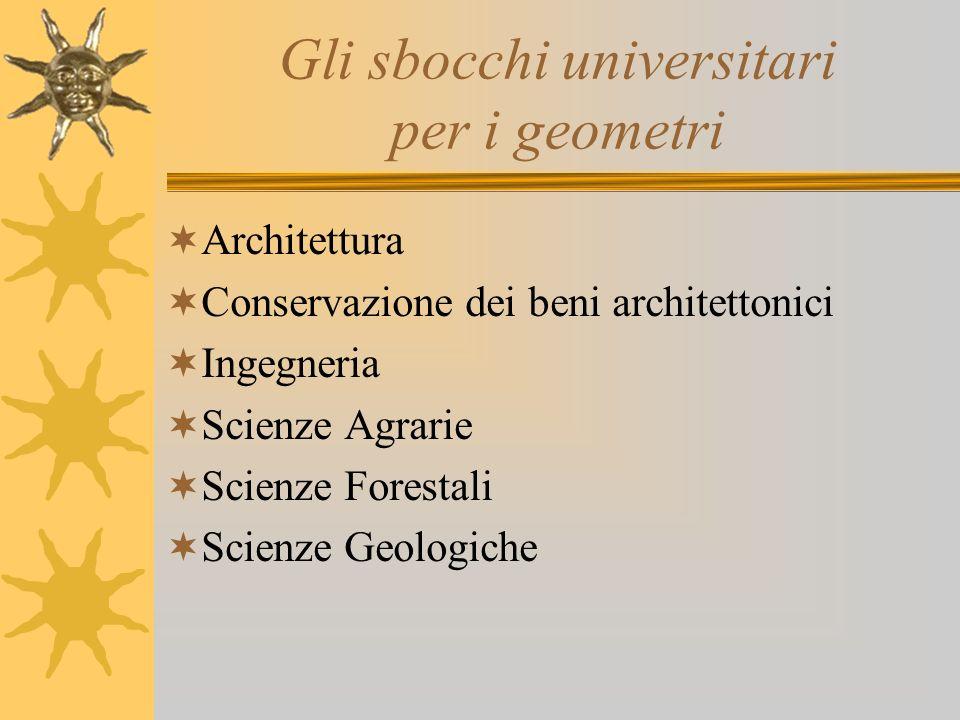 Gli sbocchi universitari per i geometri Architettura Conservazione dei beni architettonici Ingegneria Scienze Agrarie Scienze Forestali Scienze Geolog