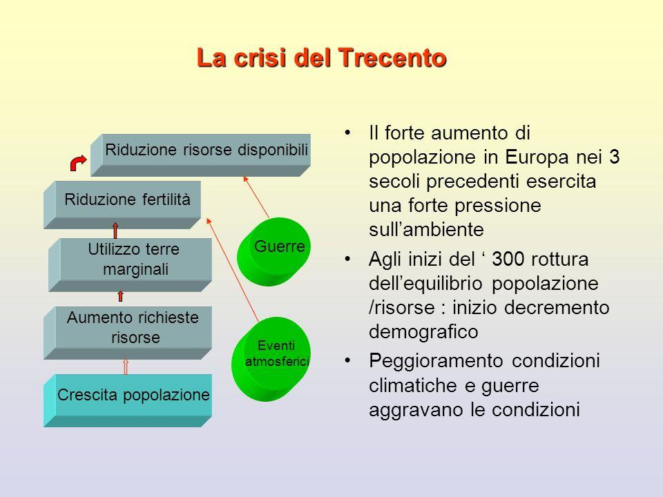La crisi del Trecento Il forte aumento di popolazione in Europa nei 3 secoli precedenti esercita una forte pressione sullambiente Agli inizi del 300 r