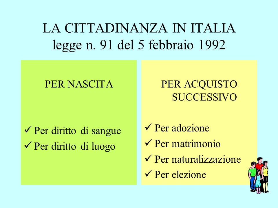 LA CITTADINANZA IN ITALIA legge n.