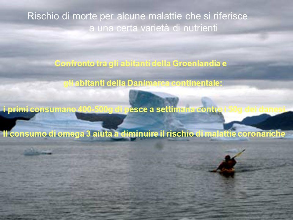 Rischio di morte per alcune malattie che si riferisce a una certa varietà di nutrienti Confronto tra gli abitanti della Groenlandia e gli abitanti della Danimarca continentale: i primi consumano 400-500g di pesce a settimana contro i 50g dei danesi.
