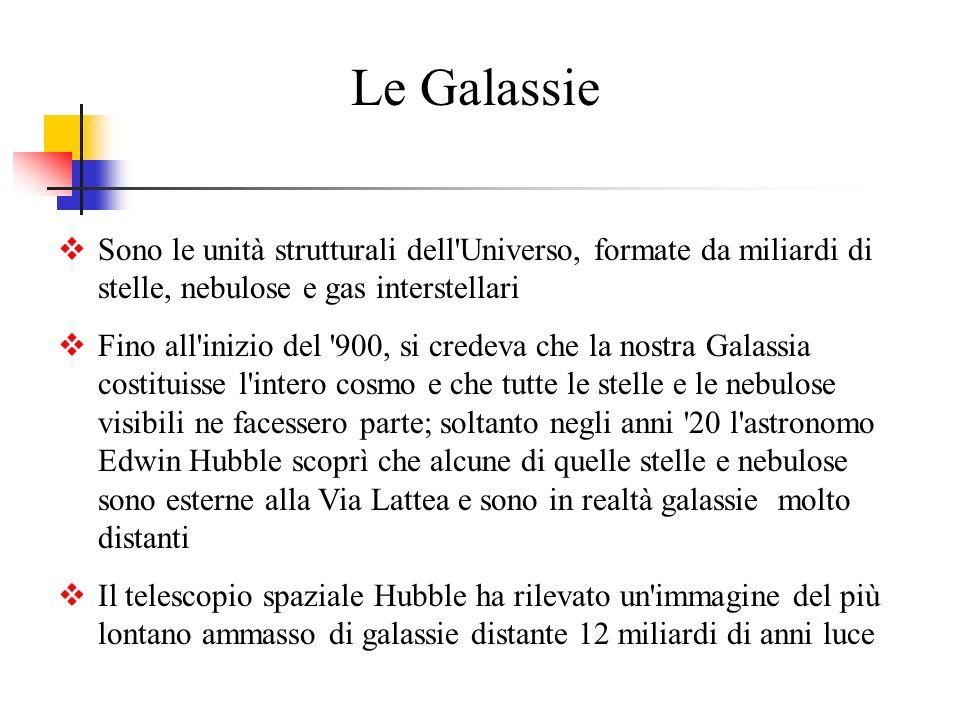 La Nostra Galassia La nostra Galassia, la Via Lattea, comprende circa 100 miliardi di stella ed ha la forma di una spirale normale Il nostro sistema solare si trova in un braccio periferico, chiamato braccio di Orione Nel 1929 Hubble ha scoperto che l Universo è in espansione e che esiste una relazione tra velocità di allontanamento di una galassia (red shift) e la sua distanza relativa da noi