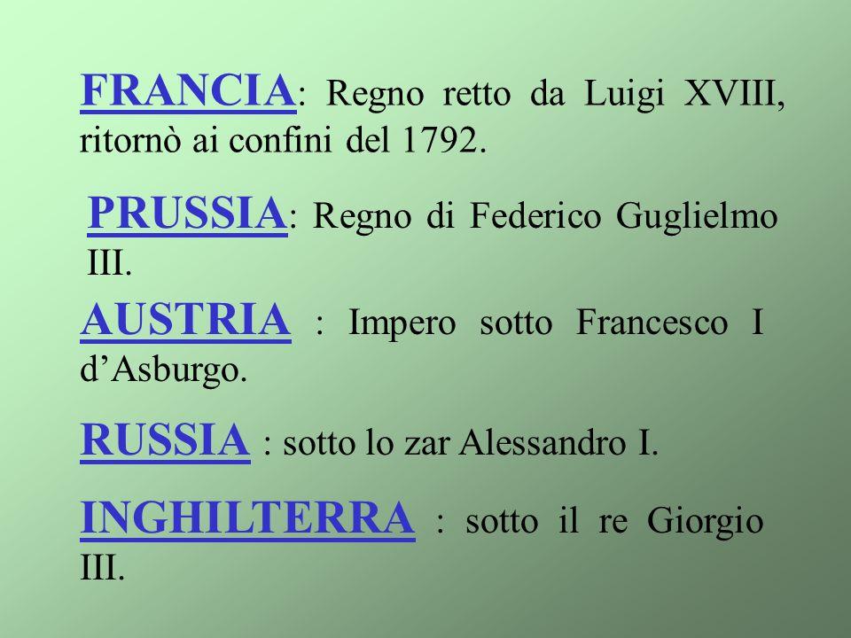 FRANCIA : Regno retto da Luigi XVIII, ritornò ai confini del 1792.