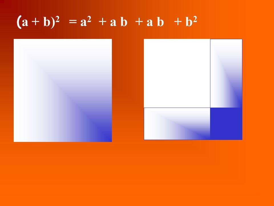 ( a + b) 2 = a 2 + a b+ a b + b 2