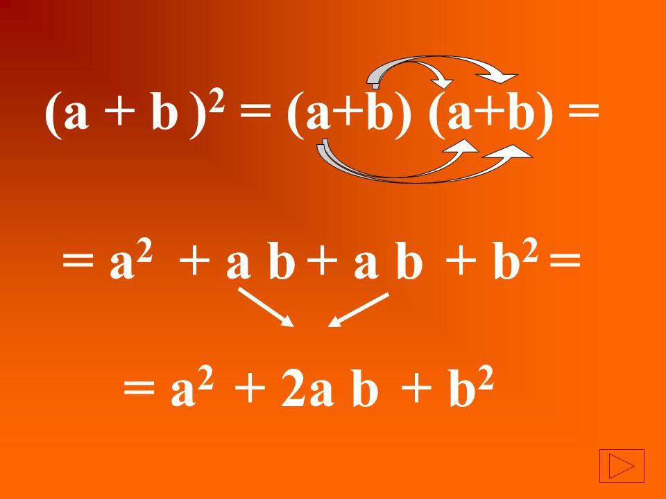 (a + b )2 )2 = Quadrato del primo termine Quadrato del secondo termine Doppio prodotto del primo per il secondo termine a2a2 + 2a b+ b2b2