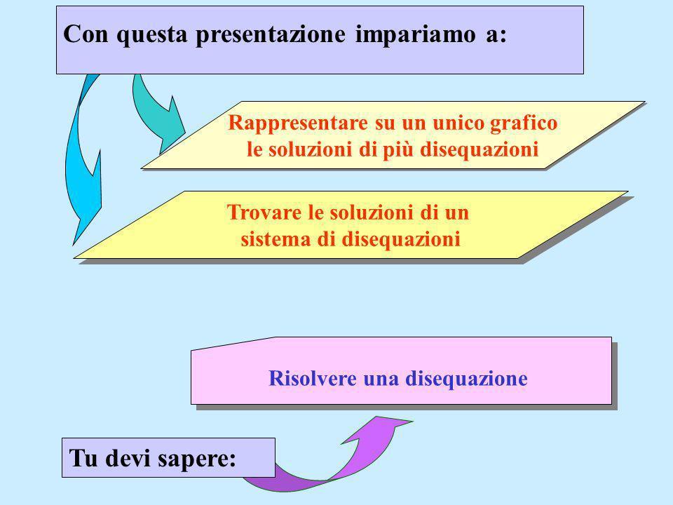 Con questa presentazione impariamo a: Rappresentare su un unico grafico le soluzioni di più disequazioni Rappresentare su un unico grafico le soluzion