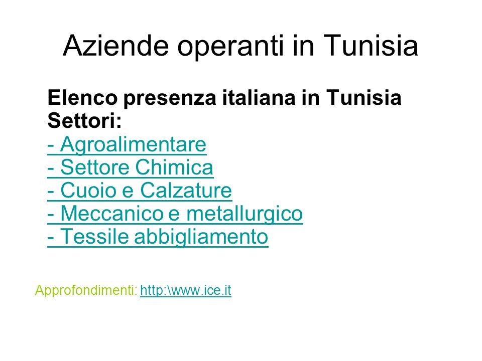 Aziende operanti in Tunisia Elenco presenza italiana in Tunisia Settori: - Agroalimentare - Settore Chimica - Cuoio e Calzature - Meccanico e metallur