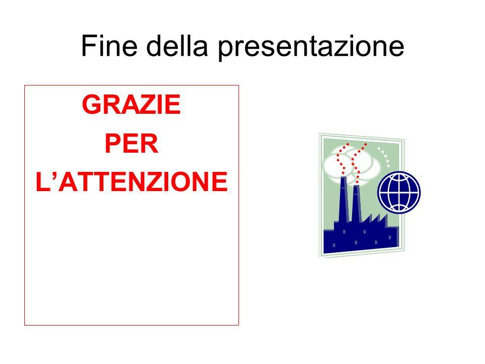 Fine della presentazione GRAZIE PER LATTENZIONE