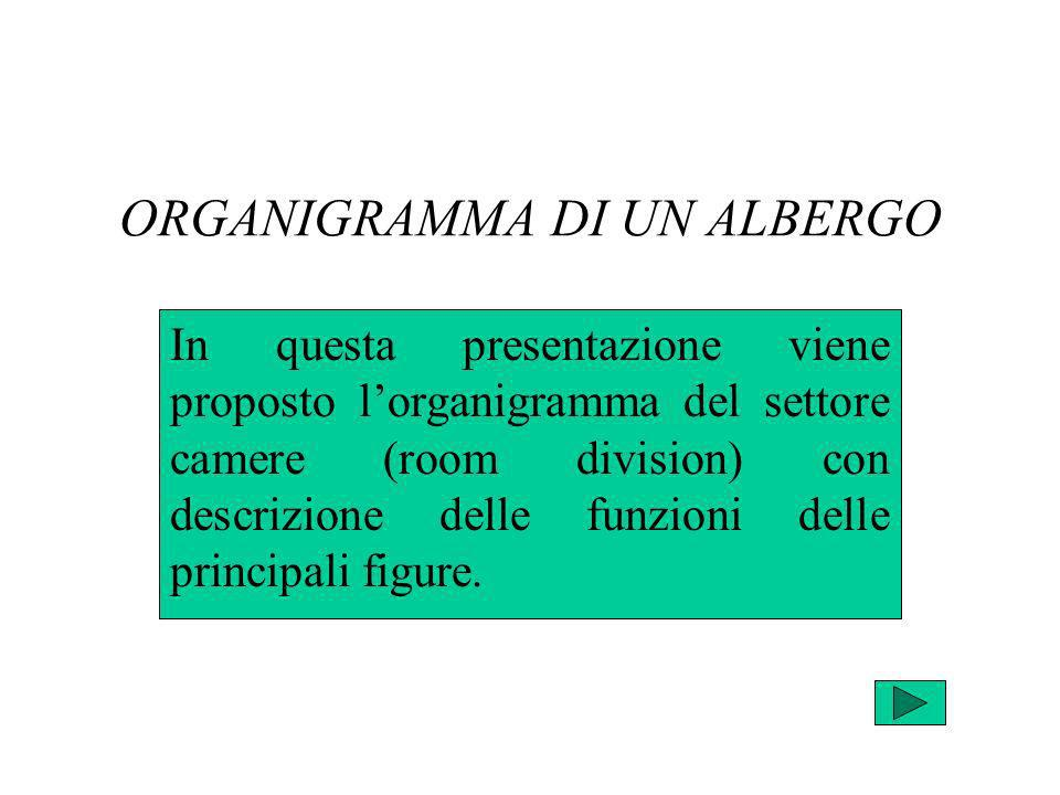 ORGANIGRAMMA DI UN ALBERGO In questa presentazione viene proposto lorganigramma del settore camere (room division) con descrizione delle funzioni dell