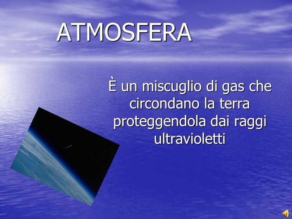 ATMOSFERA È un miscuglio di gas che circondano la terra proteggendola dai raggi ultravioletti