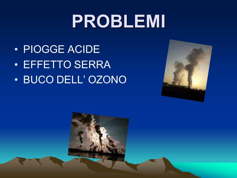 PIOGGE ACIDE È causata dal mescolamento del biossido di zolfo con l acqua.