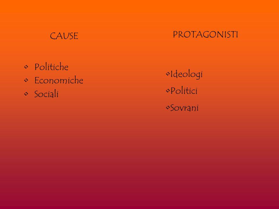 CAUSE Politiche Economiche Sociali PROTAGONISTI Ideologi Politici Sovrani