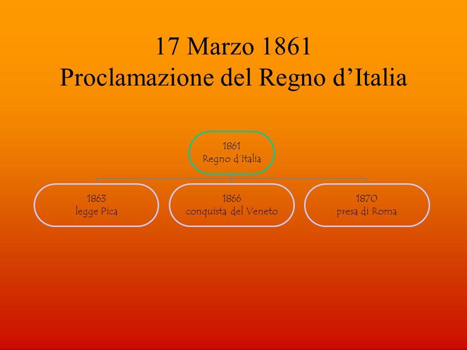 17 Marzo 1861 Proclamazione del Regno dItalia 1861 Regno dItalia 1863 legge Pica 1866 conquista del Veneto 1870 presa di Roma