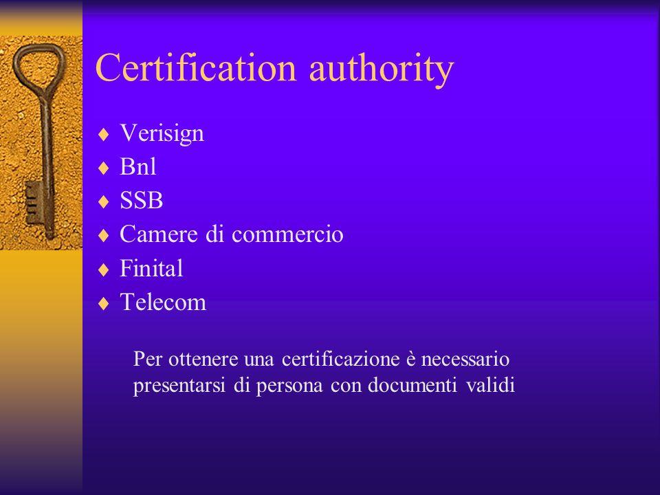 La chiave privata, cioè un file, deve essere tenuta segreta, non deve essere duplicata e in caso di smarrimento deve essere denunciata alle autorità e