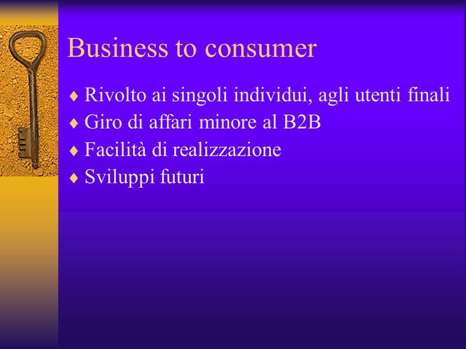 Un sito per B2B deve offrire oltre che al valore informativo anche: la capacità di identificazione delle aziende a seconda del tipo di fornitura e la
