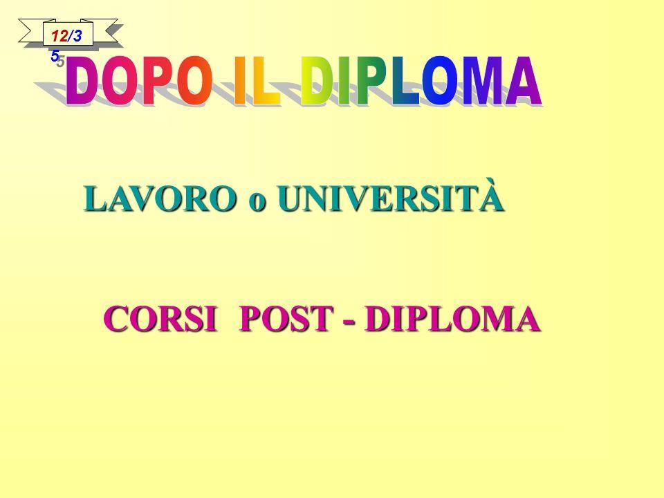 LAVORO o UNIVERSITÀ CORSI POST - DIPLOMA 12/3 5