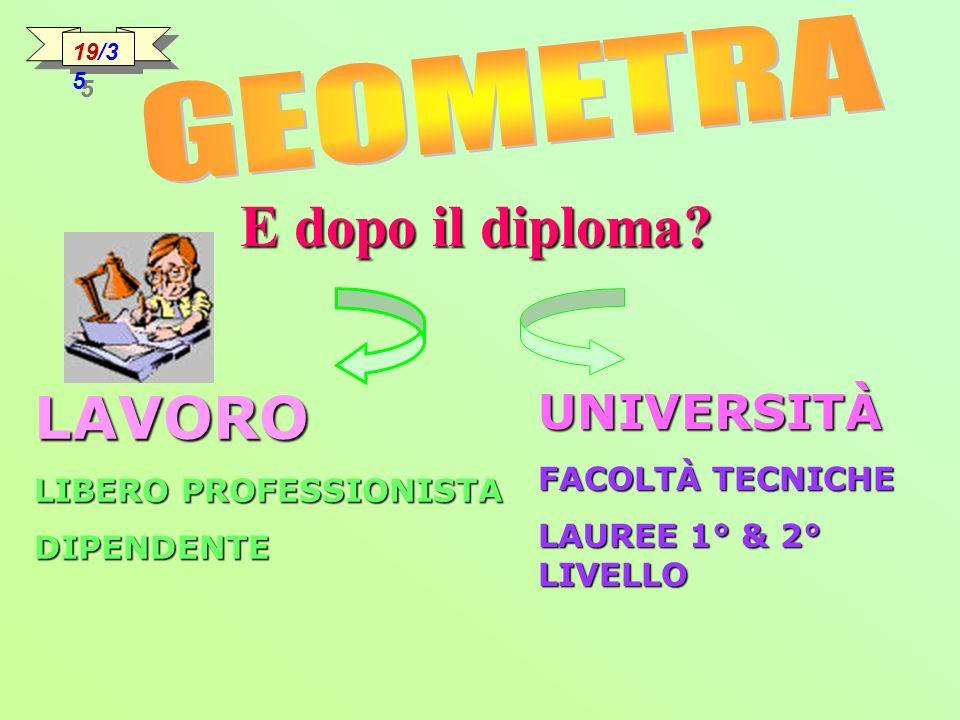 UNIVERSITÀ FACOLTÀ TECNICHE LAUREE 1° & 2° LIVELLO E dopo il diploma.