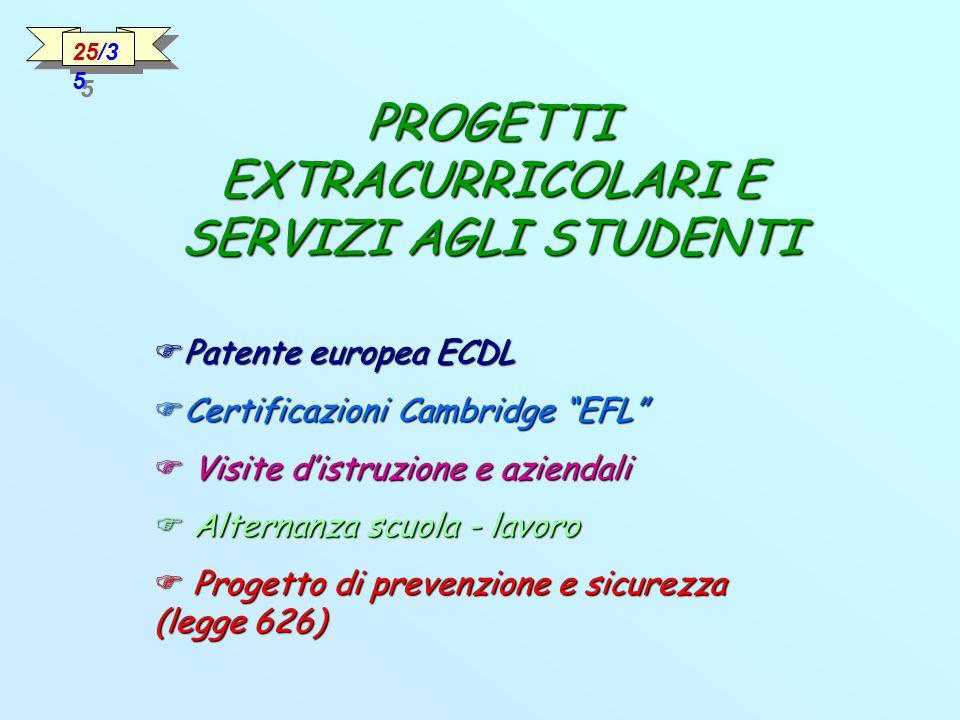 PROGETTI EXTRACURRICOLARI E SERVIZI AGLI STUDENTI 25/3 5 Patente europea ECDL Patente europea ECDL Certificazioni Cambridge EFL Certificazioni Cambrid
