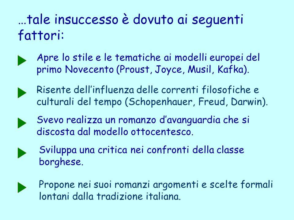 …tale insuccesso è dovuto ai seguenti fattori: Svevo realizza un romanzo davanguardia che si discosta dal modello ottocentesco. Propone nei suoi roman