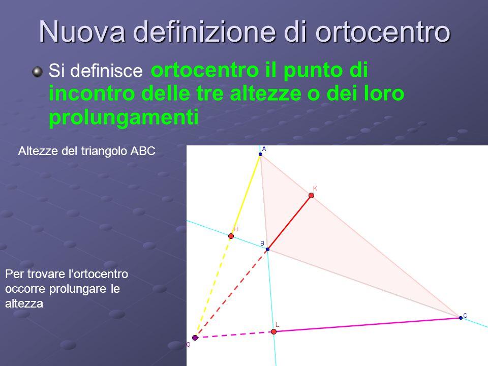Nuova definizione di ortocentro Si definisce ortocentro il punto di incontro delle tre altezze o dei loro prolungamenti Altezze del triangolo ABC Per
