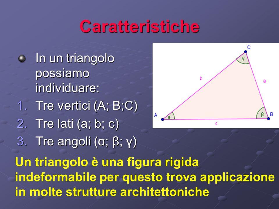 Caratteristiche In un triangolo possiamo individuare: 1.Tre vertici (A; B;C) 2.Tre lati (a; b; c) 3.Tre angoli (α; β; γ) Un triangolo è una figura rig