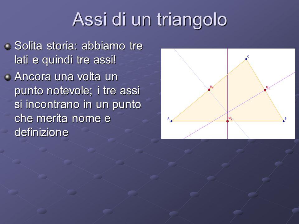 Assi di un triangolo Solita storia: abbiamo tre lati e quindi tre assi! Ancora una volta un punto notevole; i tre assi si incontrano in un punto che m