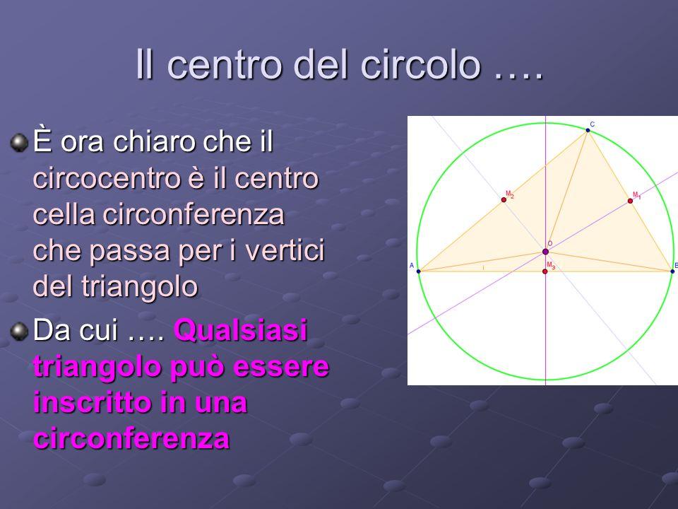 Il centro del circolo …. È ora chiaro che il circocentro è il centro cella circonferenza che passa per i vertici del triangolo Da cui …. Qualsiasi tri