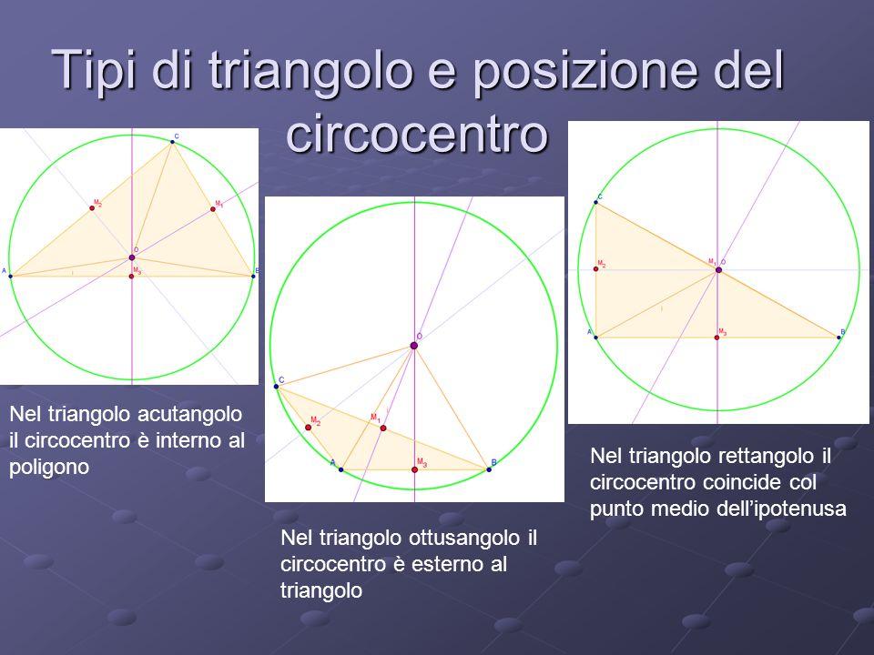 Tipi di triangolo e posizione del circocentro Nel triangolo acutangolo il circocentro è interno al poligono Nel triangolo rettangolo il circocentro co