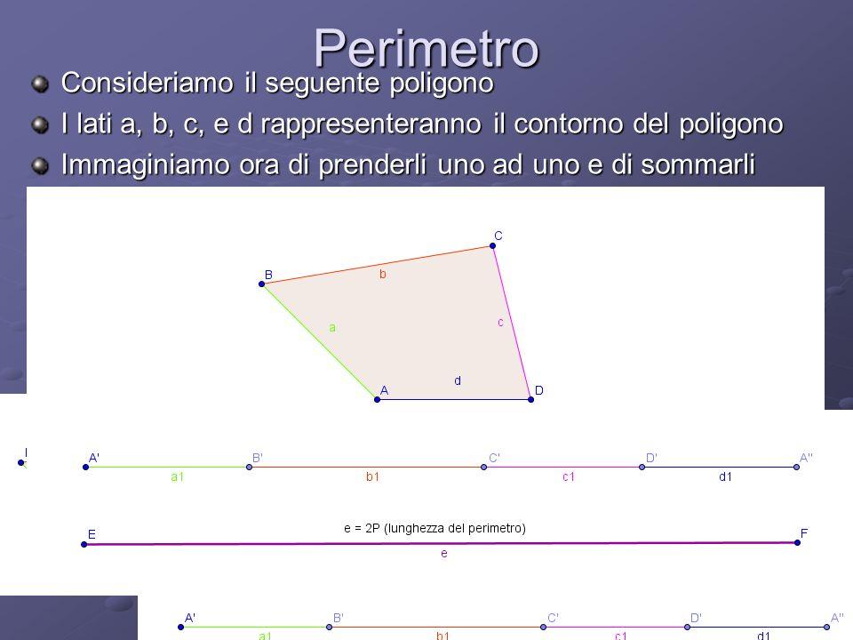 Perimetro Consideriamo il seguente poligono I lati a, b, c, e d rappresenteranno il contorno del poligono Immaginiamo ora di prenderli uno ad uno e di