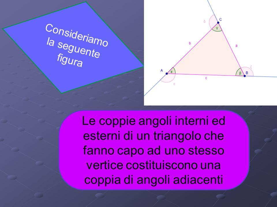 Lati e angoli Consideriamo un vertice di un triangolo e un lato che non passi per quel vertice Un lato si dice opposto al vertice A (o allangolo α) se non passa per A Consideriamo il lato b, esso è un lato comune ai due angoli e Due angoli di un triangolo che hanno un lato in comune si dicono adiacenti a quel lato
