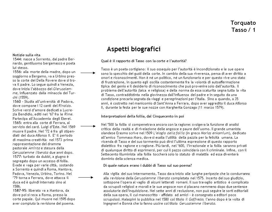 Torquato Tasso / 1 Aspetti biografici Notizie sulla vita 1544: nasce a Sorrento, dal padre Ber- nardo, gentiluomo bergamasco e poeta lui stesso. 1556:
