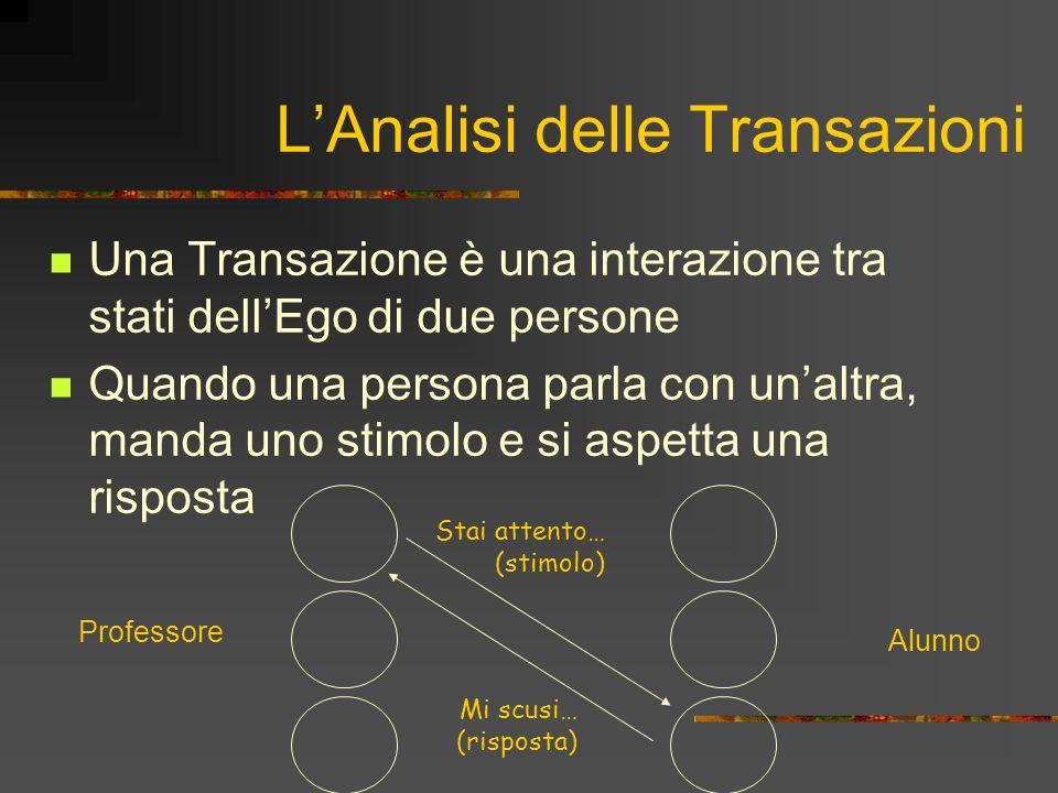 LAnalisi delle Transazioni Una Transazione è una interazione tra stati dellEgo di due persone Quando una persona parla con unaltra, manda uno stimolo