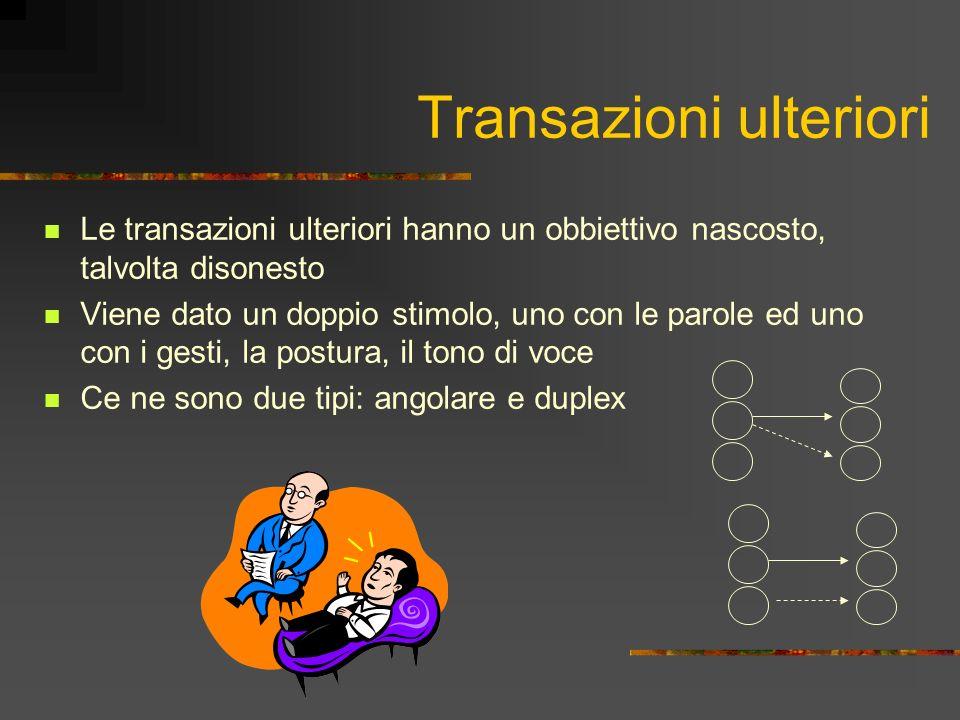 Transazioni ulteriori Le transazioni ulteriori hanno un obbiettivo nascosto, talvolta disonesto Viene dato un doppio stimolo, uno con le parole ed uno con i gesti, la postura, il tono di voce Ce ne sono due tipi: angolare e duplex