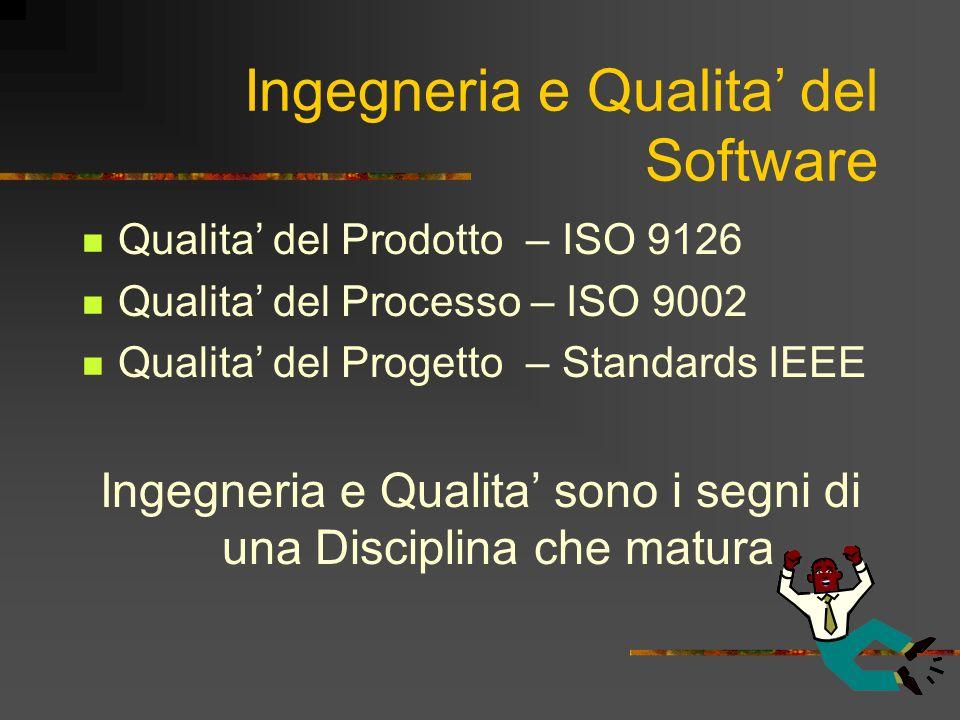 Ingegneria e Qualita del Software Qualita del Prodotto – ISO 9126 Qualita del Processo – ISO 9002 Qualita del Progetto – Standards IEEE Ingegneria e Q