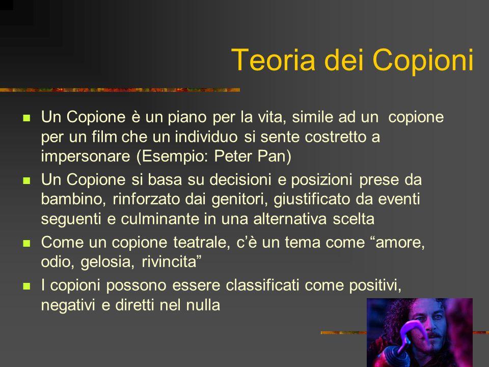 Teoria dei Copioni Un Copione è un piano per la vita, simile ad un copione per un film che un individuo si sente costretto a impersonare (Esempio: Pet