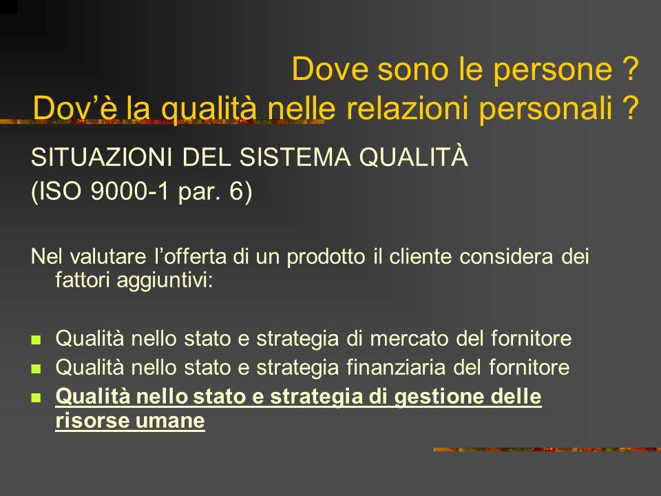 Dove sono le persone ? Dovè la qualità nelle relazioni personali ? SITUAZIONI DEL SISTEMA QUALITÀ (ISO 9000-1 par. 6) Nel valutare lofferta di un prod