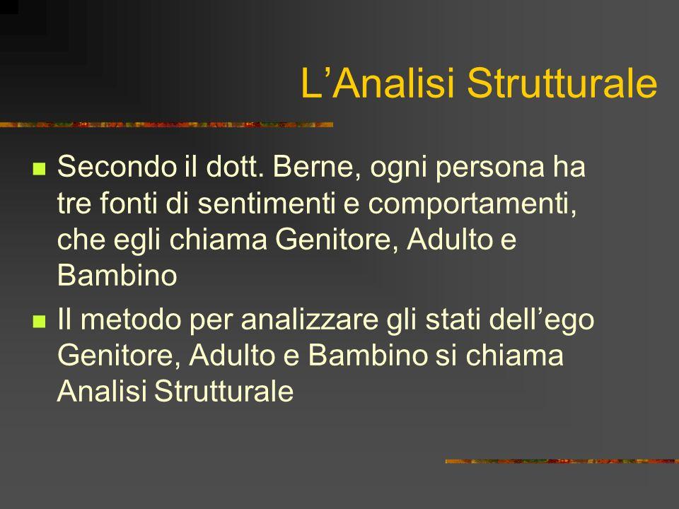 LAnalisi Strutturale Secondo il dott.