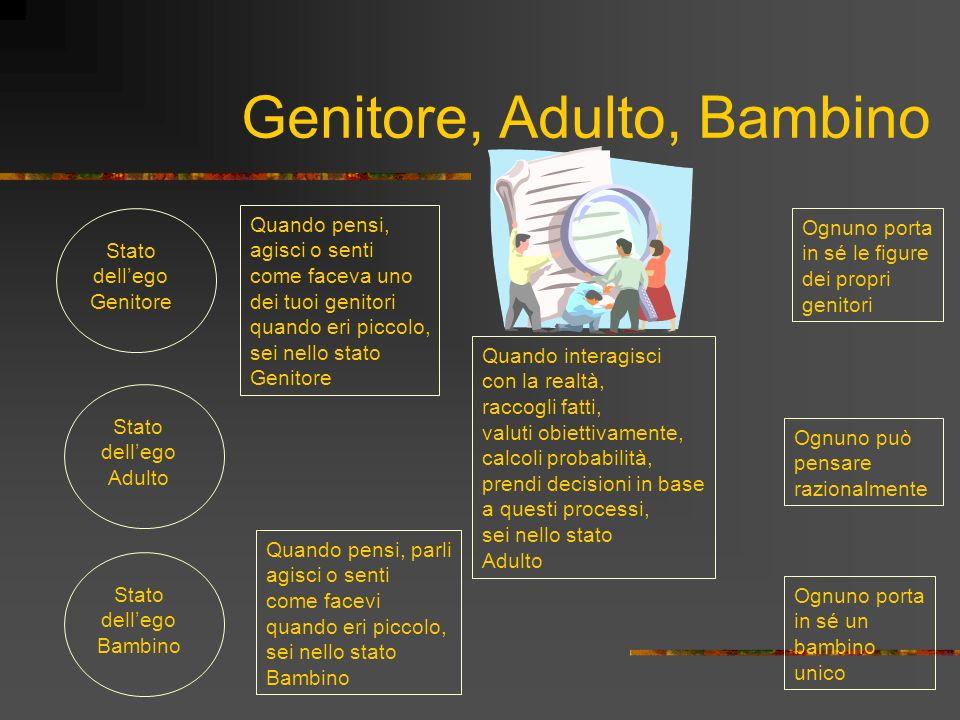 Genitore, Adulto, Bambino Stato dellego Genitore Stato dellego Adulto Stato dellego Bambino Quando pensi, agisci o senti come faceva uno dei tuoi geni