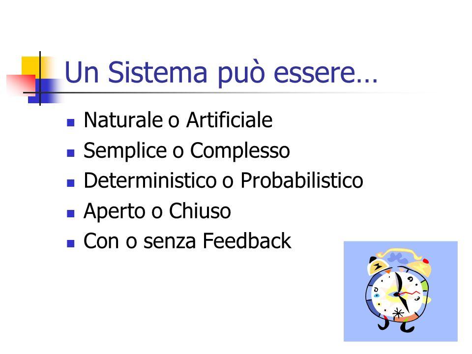 Un Sistema può essere… Naturale o Artificiale Semplice o Complesso Deterministico o Probabilistico Aperto o Chiuso Con o senza Feedback