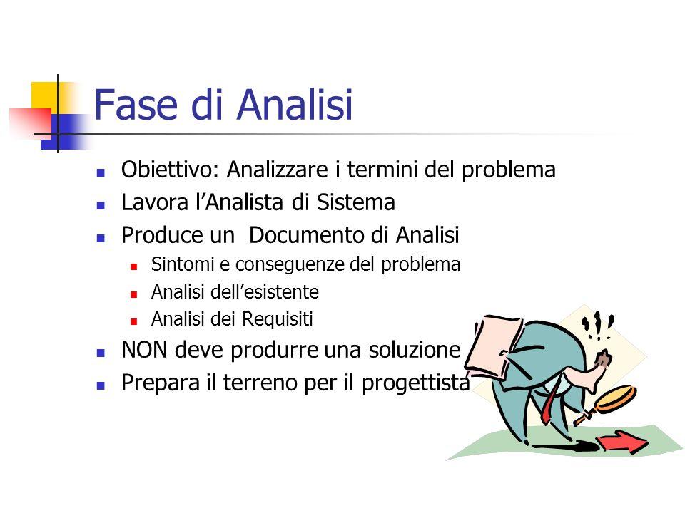 Fase di Analisi Obiettivo: Analizzare i termini del problema Lavora lAnalista di Sistema Produce un Documento di Analisi Sintomi e conseguenze del pro