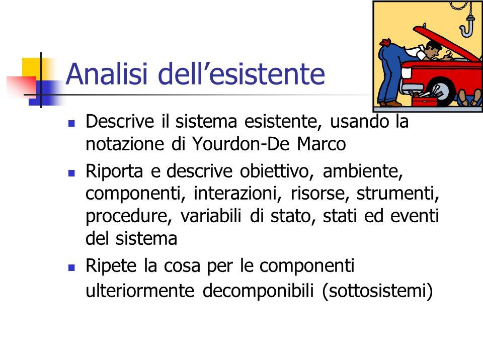 Analisi dellesistente Descrive il sistema esistente, usando la notazione di Yourdon-De Marco Riporta e descrive obiettivo, ambiente, componenti, interazioni, risorse, strumenti, procedure, variabili di stato, stati ed eventi del sistema Ripete la cosa per le componenti ulteriormente decomponibili (sottosistemi)