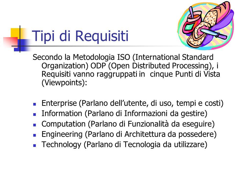 Tipi di Requisiti Secondo la Metodologia ISO (International Standard Organization) ODP (Open Distributed Processing), i Requisiti vanno raggruppati in