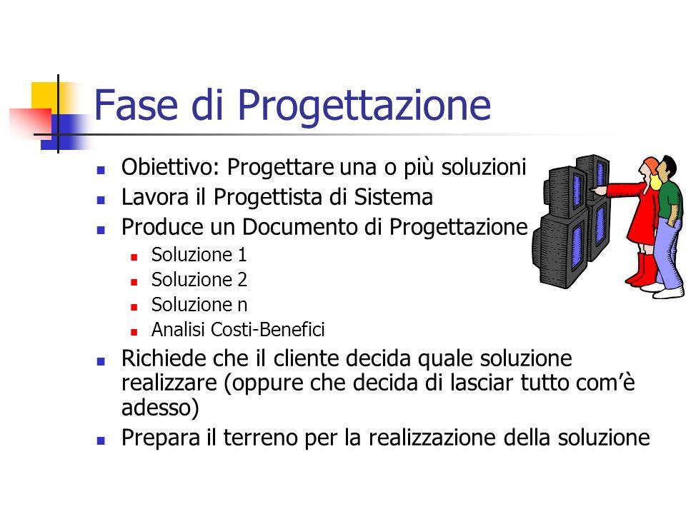 Fase di Progettazione Obiettivo: Progettare una o più soluzioni Lavora il Progettista di Sistema Produce un Documento di Progettazione Soluzione 1 Sol