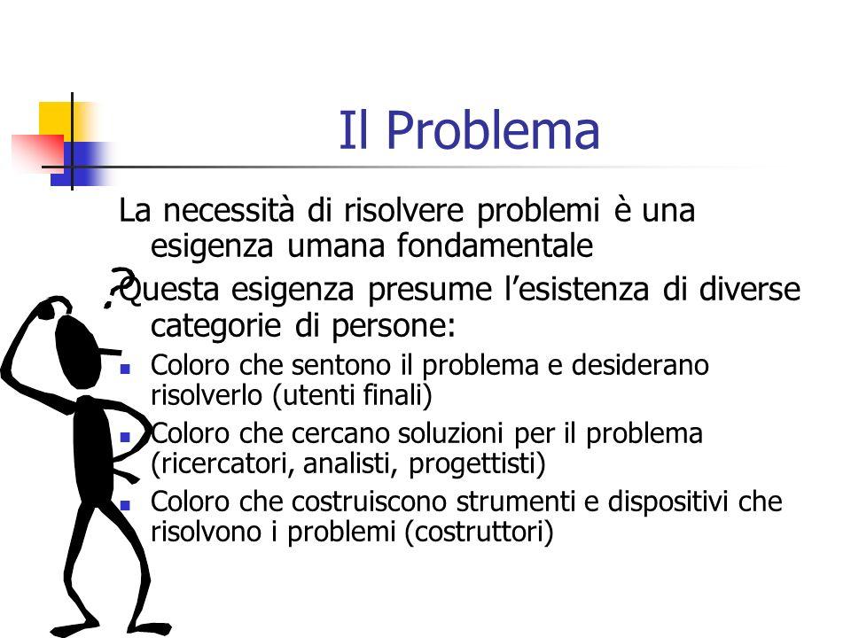 Il Problema La necessità di risolvere problemi è una esigenza umana fondamentale Questa esigenza presume lesistenza di diverse categorie di persone: Coloro che sentono il problema e desiderano risolverlo (utenti finali) Coloro che cercano soluzioni per il problema (ricercatori, analisti, progettisti) Coloro che costruiscono strumenti e dispositivi che risolvono i problemi (costruttori)