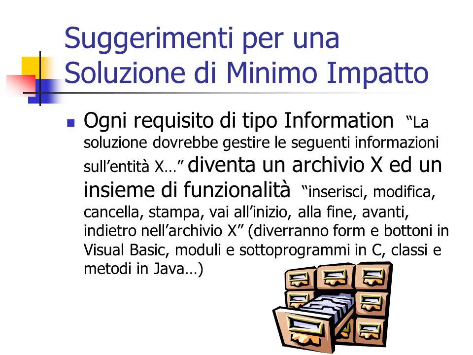 Suggerimenti per una Soluzione di Minimo Impatto Ogni requisito di tipo Information La soluzione dovrebbe gestire le seguenti informazioni sullentità