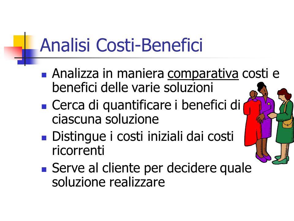 Analisi Costi-Benefici Analizza in maniera comparativa costi e benefici delle varie soluzioni Cerca di quantificare i benefici di ciascuna soluzione Distingue i costi iniziali dai costi ricorrenti Serve al cliente per decidere quale soluzione realizzare