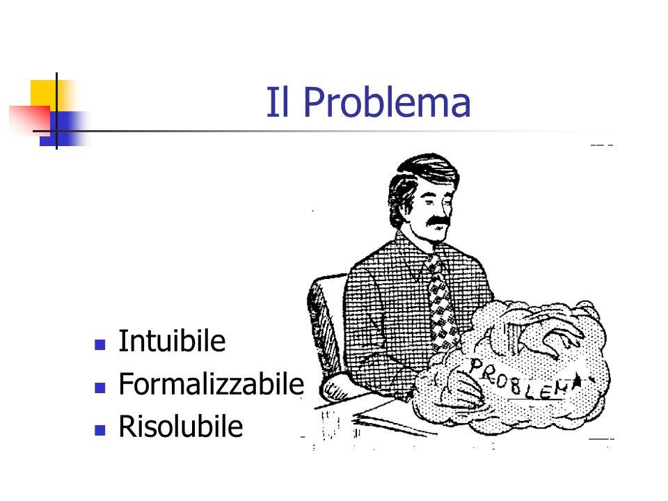 Risolvere il Problema Per risolvere un problema è necessario Intuirlo Esprimerlo con formule Trovare un metodo di soluzione Usare il metodo correttamente E sempre possibile tutto ciò ?