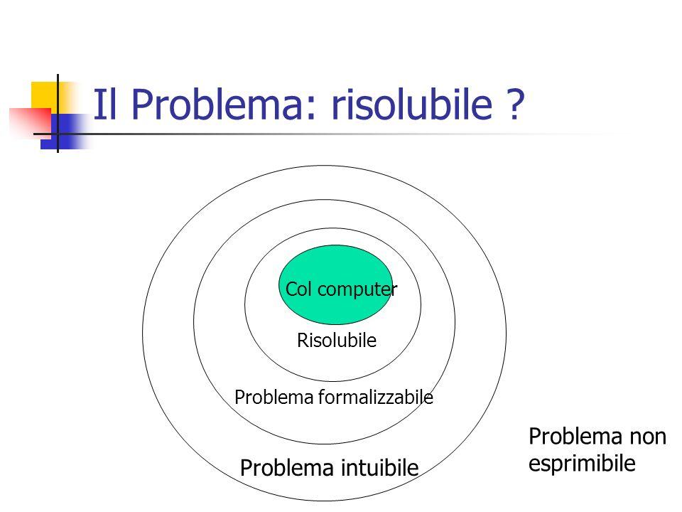 Il Problema: risolubile ? Problema non esprimibile Problema intuibile Problema formalizzabile Risolubile Col computer