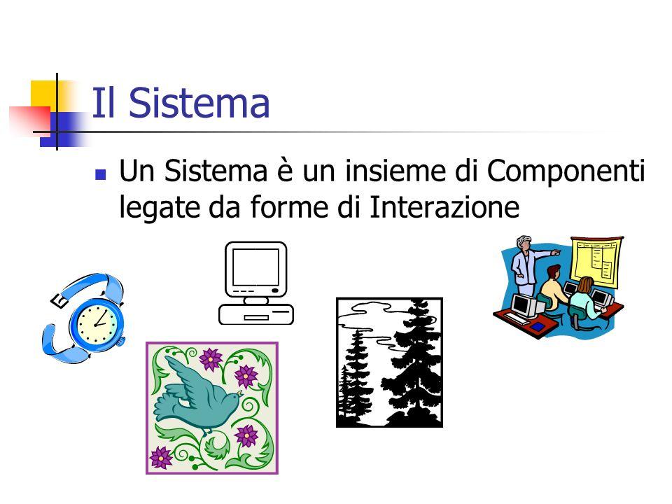 Il Sistema Un Sistema è un insieme di Componenti legate da forme di Interazione