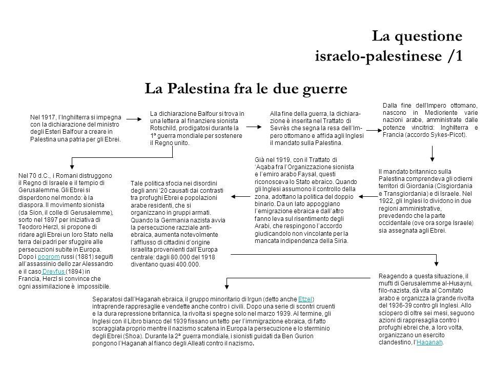 La questione israelo-palestinese /1 La Palestina fra le due guerre Nel 1917, lInghilterra si impegna con la dichiarazione del ministro degli Esteri Ba