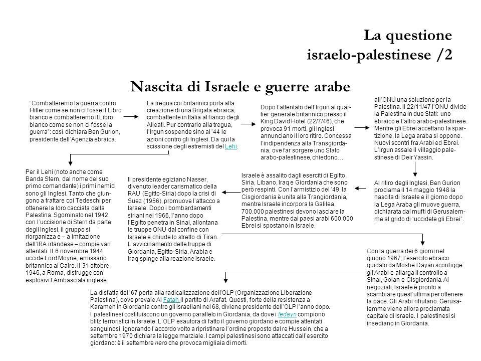 La questione israelo-palestinese /3 Dalla guerra del 1973 allIntifada Gli attentati palestinesi antece- denti il settembre nero, rientrano nella guerra dattrito fra Israele ed Egitto, che riceve armi dallURSS.